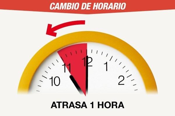 Cambio de hora: Hoy comienza horario de invierno en nuestro país.